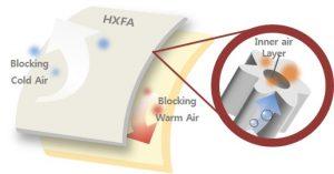 hexa-flower-comfort